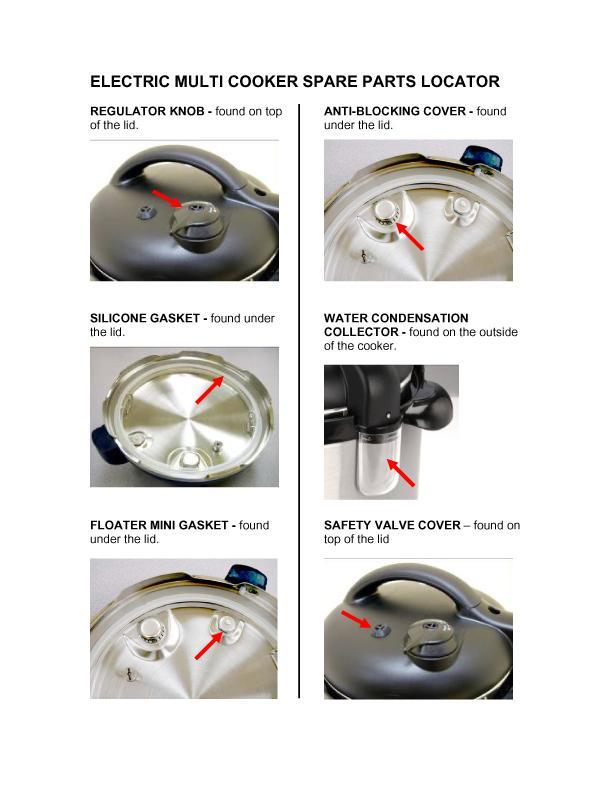 Premium Pressure Cooker  6 Quart  670041930